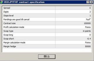 Forex.com Japan スワップポイント20120514